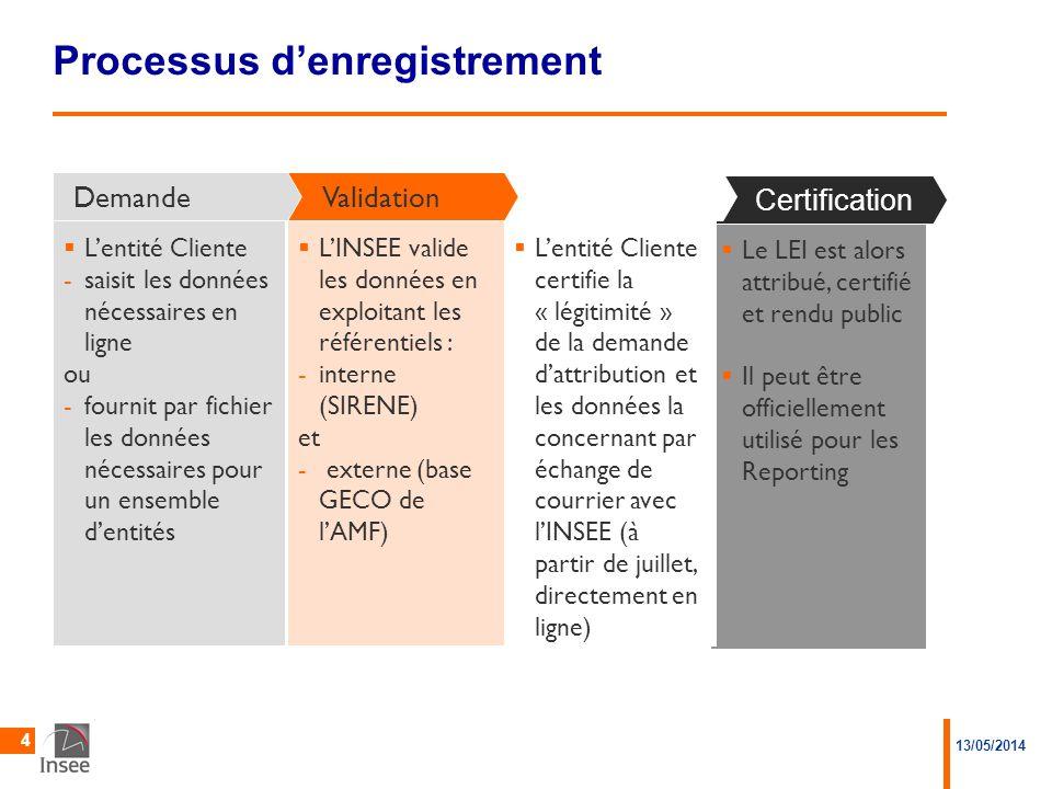 13/05/2014 4 Processus d'enregistrement Demande  L'entité Cliente -saisit les données nécessaires en ligne ou -fournit par fichier les données nécessaires pour un ensemble d'entités Validation  L'INSEE valide les données en exploitant les référentiels : -interne (SIRENE) et - externe (base GECO de l'AMF)  Le LEI est alors attribué, certifié et rendu public  Il peut être officiellement utilisé pour les Reporting CertificationConfirmation  L'entité Cliente certifie la « légitimité » de la demande d'attribution et les données la concernant par échange de courrier avec l'INSEE (à partir de juillet, directement en ligne)
