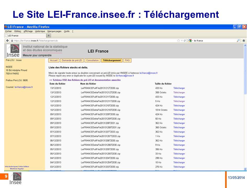 13/05/2014 9 Le Site LEI-France.insee.fr : Téléchargement