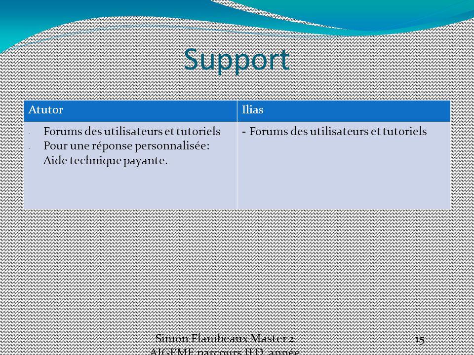 Support AtutorIlias - Forums des utilisateurs et tutoriels - Pour une réponse personnalisée: Aide technique payante.