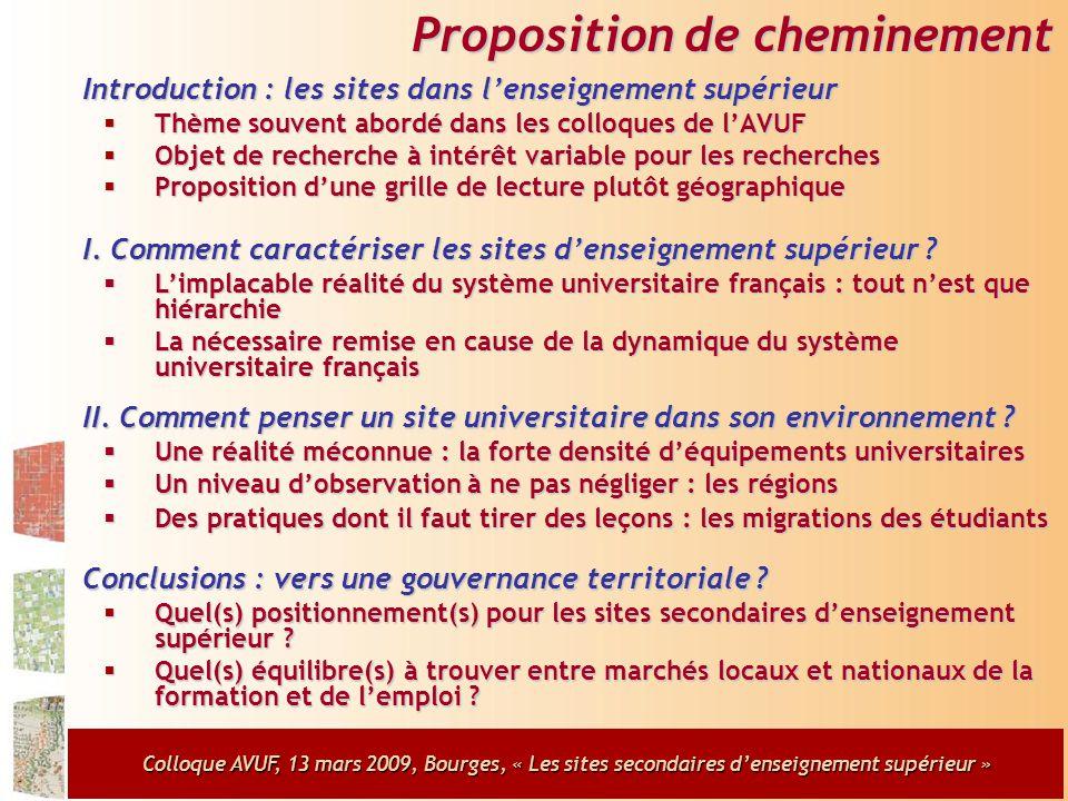 Colloque AVUF, 13 mars 2009, Bourges, « Les sites secondaires d'enseignement supérieur »