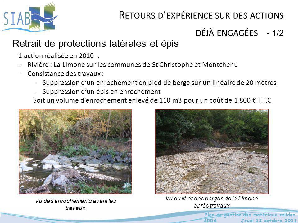 Retrait de protections latérales et épis Plan de gestion des matériaux solides ARRA Jeudi 13 octobre 2011 1 action réalisée en 2010 : -Rivière : La Li