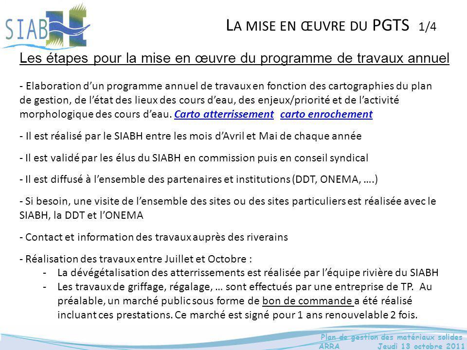 Plan de gestion des matériaux solides ARRA Jeudi 13 octobre 2011 L A MISE EN ŒUVRE DU PGTS 1/4 - Elaboration d'un programme annuel de travaux en fonct