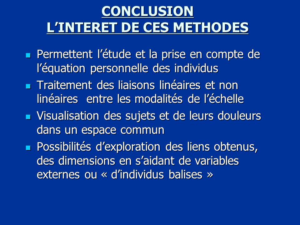 CONCLUSION L'INTERET DE CES METHODES Permettent l'étude et la prise en compte de l'équation personnelle des individus Permettent l'étude et la prise en compte de l'équation personnelle des individus Traitement des liaisons linéaires et non linéaires entre les modalités de l'échelle Traitement des liaisons linéaires et non linéaires entre les modalités de l'échelle Visualisation des sujets et de leurs douleurs dans un espace commun Visualisation des sujets et de leurs douleurs dans un espace commun Possibilités d'exploration des liens obtenus, des dimensions en s'aidant de variables externes ou « d'individus balises » Possibilités d'exploration des liens obtenus, des dimensions en s'aidant de variables externes ou « d'individus balises »