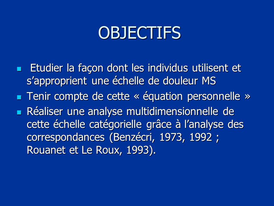 OBJECTIFS OBJECTIFS Etudier la façon dont les individus utilisent et s'approprient une échelle de douleur MS Etudier la façon dont les individus utilisent et s'approprient une échelle de douleur MS Tenir compte de cette « équation personnelle » Tenir compte de cette « équation personnelle » Réaliser une analyse multidimensionnelle de cette échelle catégorielle grâce à l'analyse des correspondances (Benzécri, 1973, 1992 ; Rouanet et Le Roux, 1993).