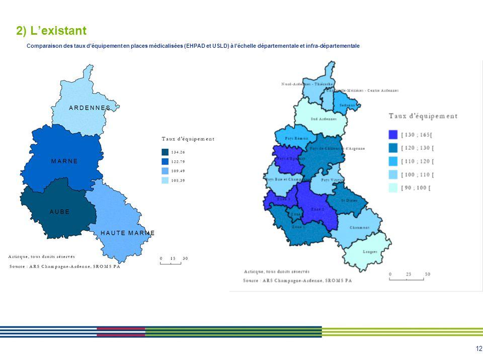 12 2) L'existant Comparaison des taux d'équipement en places médicalisées (EHPAD et USLD) à l'échelle départementale et infra-départementale