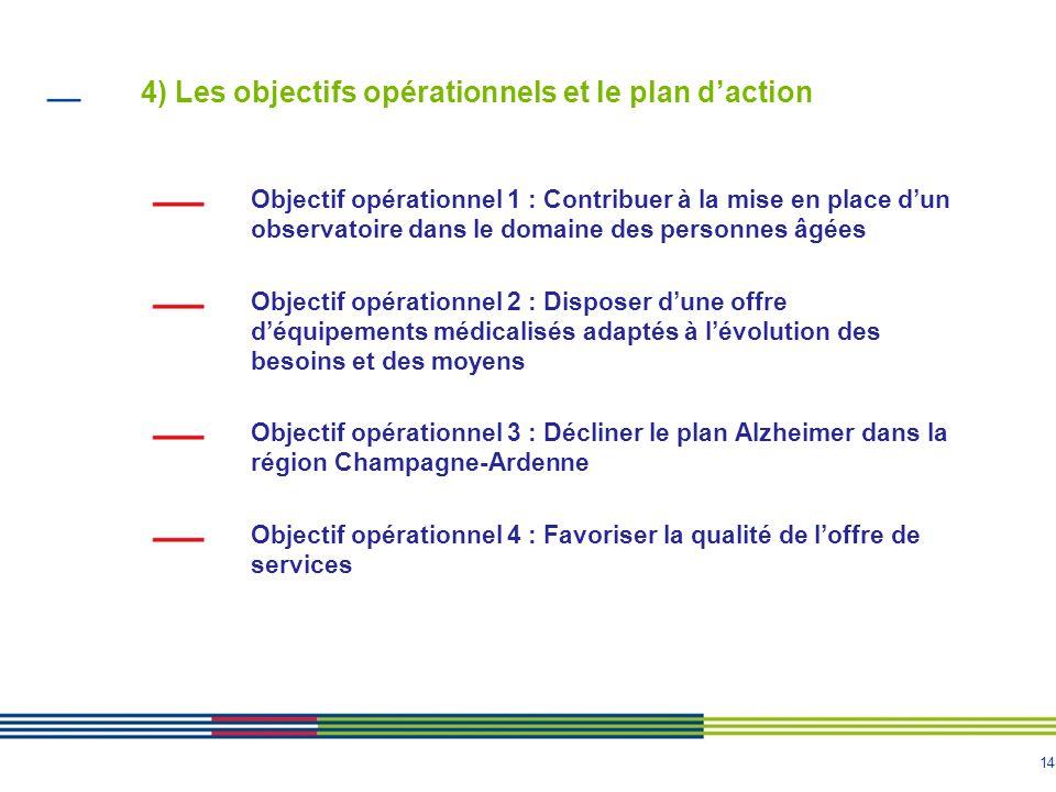 14 Objectif opérationnel 1 : Contribuer à la mise en place d'un observatoire dans le domaine des personnes âgées Objectif opérationnel 2 : Disposer d'