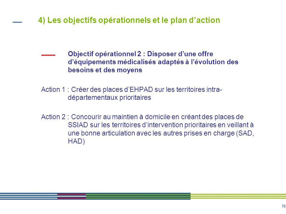 16 4) Les objectifs opérationnels et le plan d'action Objectif opérationnel 2 : Disposer d'une offre d'équipements médicalisés adaptés à l'évolution d