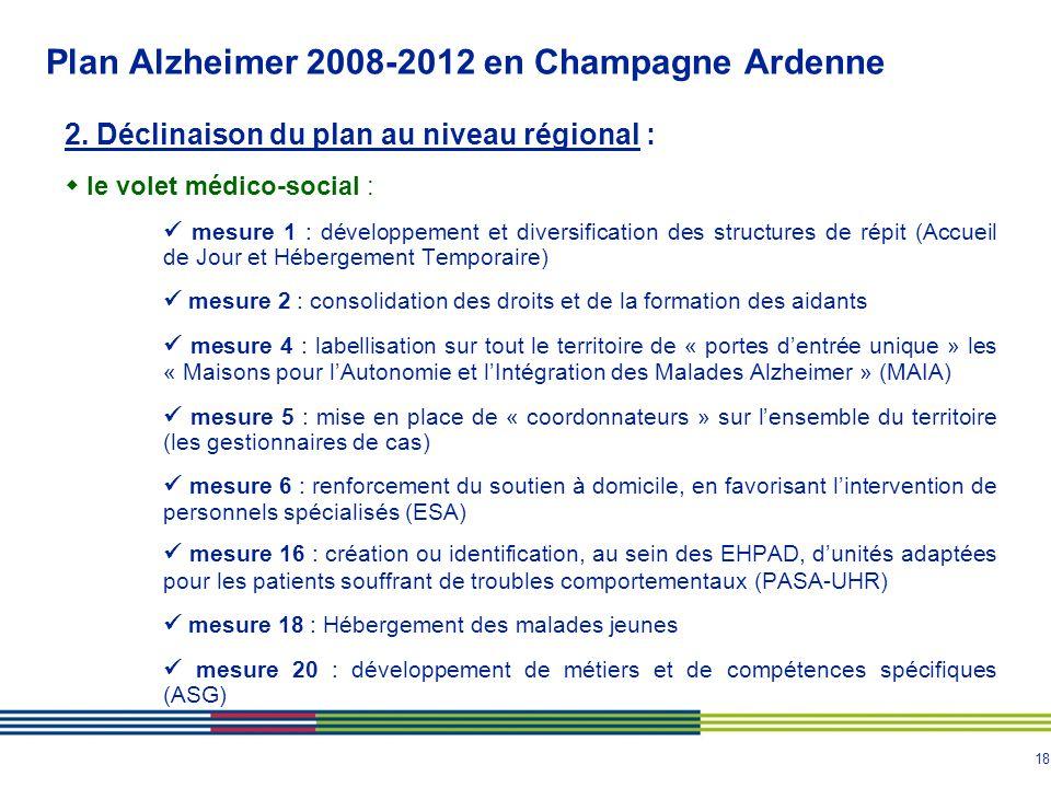 18 Plan Alzheimer 2008-2012 en Champagne Ardenne 2. Déclinaison du plan au niveau régional :  le volet médico-social : mesure 1 : développement et di