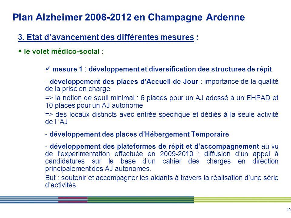 19 Plan Alzheimer 2008-2012 en Champagne Ardenne 3. Etat d'avancement des différentes mesures :  le volet médico-social : mesure 1 : développement et