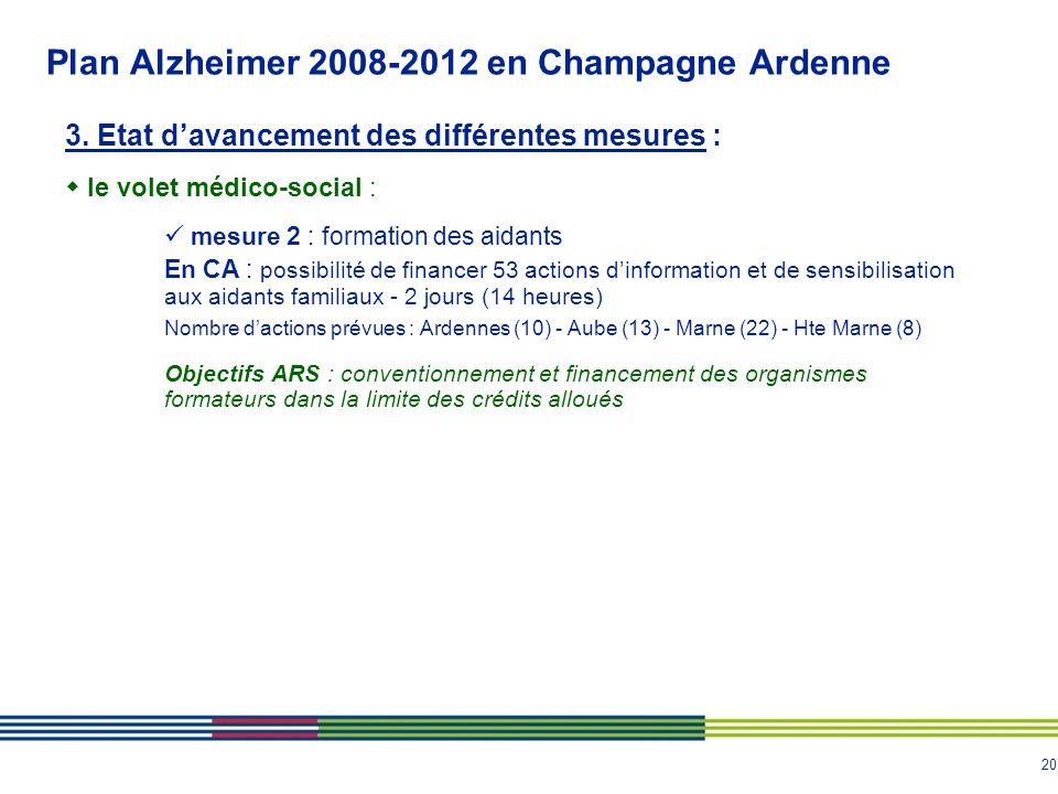 20 Plan Alzheimer 2008-2012 en Champagne Ardenne 3. Etat d'avancement des différentes mesures :  le volet médico-social : mesure 2 : formation des ai