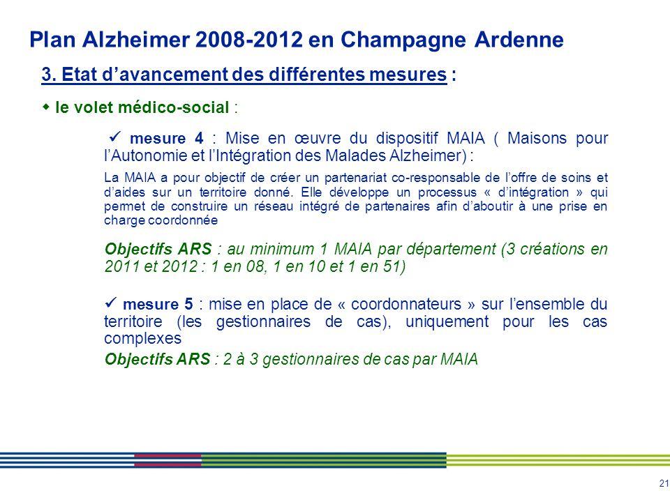 21 Plan Alzheimer 2008-2012 en Champagne Ardenne 3. Etat d'avancement des différentes mesures :  le volet médico-social : mesure 4 : Mise en œuvre du
