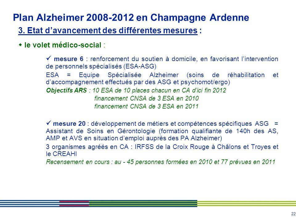 22 Plan Alzheimer 2008-2012 en Champagne Ardenne 3. Etat d'avancement des différentes mesures :  le volet médico-social : mesure 6 : renforcement du