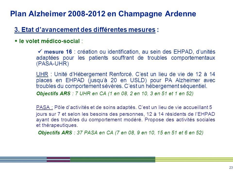 23 Plan Alzheimer 2008-2012 en Champagne Ardenne 3. Etat d'avancement des différentes mesures :  le volet médico-social : mesure 16 : création ou ide