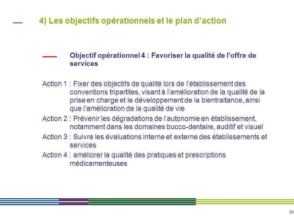 24 4) Les objectifs opérationnels et le plan d'action Objectif opérationnel 4 : Favoriser la qualité de l'offre de services Action 1 : Fixer des objec