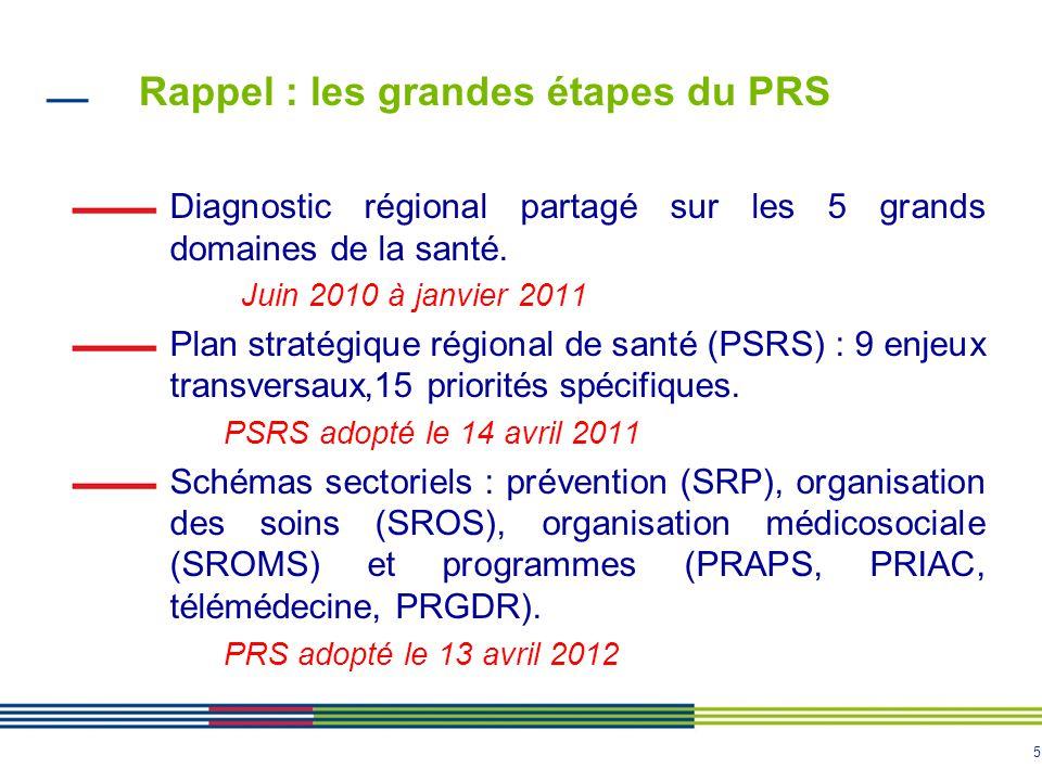 5 Rappel : les grandes étapes du PRS Diagnostic régional partagé sur les 5 grands domaines de la santé. Juin 2010 à janvier 2011 Plan stratégique régi