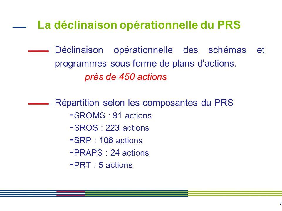 7 La déclinaison opérationnelle du PRS Déclinaison opérationnelle des schémas et programmes sous forme de plans d'actions. près de 450 actions Réparti