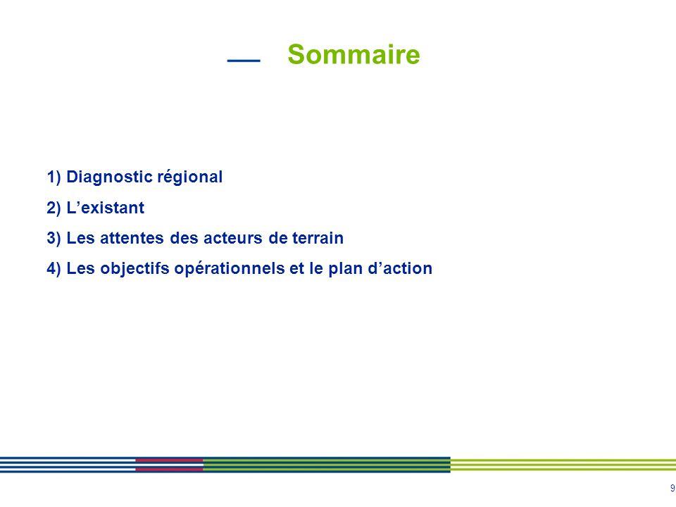 9 Sommaire 1) Diagnostic régional 2) L'existant 3) Les attentes des acteurs de terrain 4) Les objectifs opérationnels et le plan d'action