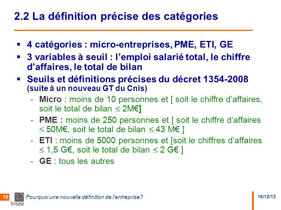 16/12/13 Pourquoi une nouvelle définition de l'entreprise? 10 2.2 La définition précise des catégories  4 catégories : micro-entreprises, PME, ETI, G