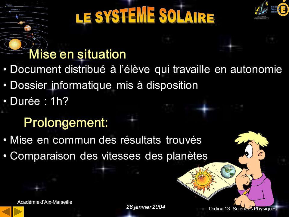 Ordina 13 Sciences Physiques Académie d'Aix-Marseille 28 janvier 2004 Le support Document élève à compléter Dossier informatique