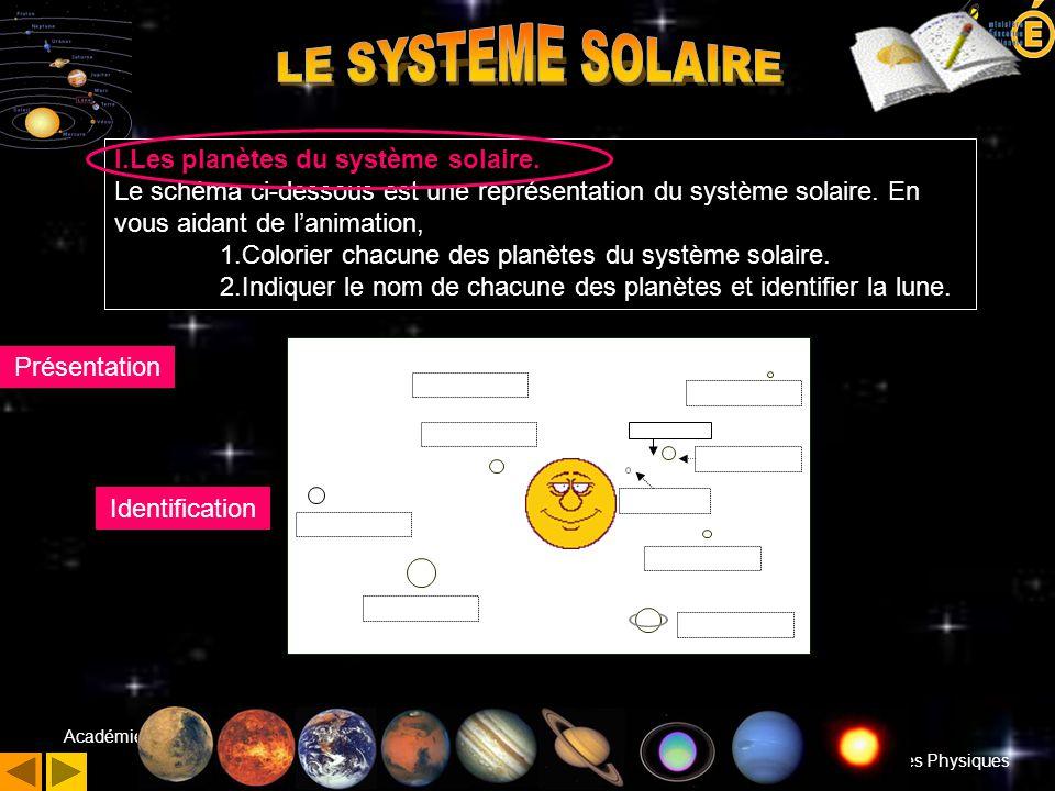 Ordina 13 Sciences Physiques Académie d'Aix-Marseille 28 janvier 2004 I.Les planètes du système solaire.