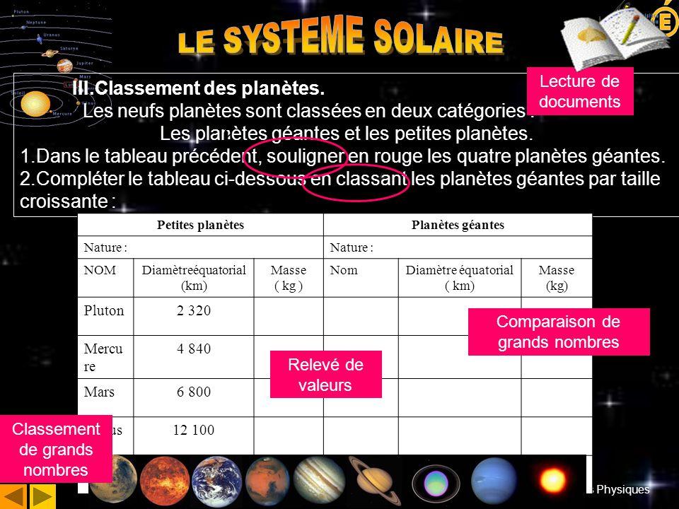 Ordina 13 Sciences Physiques Académie d'Aix-Marseille 28 janvier 2004 III.Classement des planètes.
