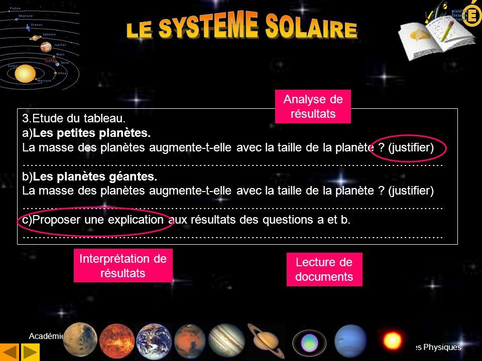 Ordina 13 Sciences Physiques Académie d'Aix-Marseille 28 janvier 2004 IV.Vitesse des planètes On souhaite calculer la vitesse d'une planète en km/h sur son orbite autour du soleil.