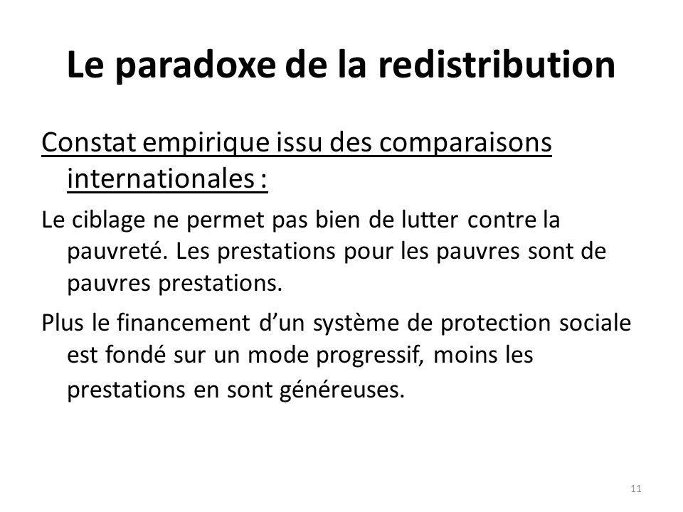 Le paradoxe de la redistribution Constat empirique issu des comparaisons internationales : Le ciblage ne permet pas bien de lutter contre la pauvreté.