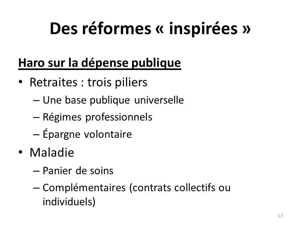 Des réformes « inspirées » Haro sur la dépense publique Retraites : trois piliers – Une base publique universelle – Régimes professionnels – Épargne volontaire Maladie – Panier de soins – Complémentaires (contrats collectifs ou individuels) 13