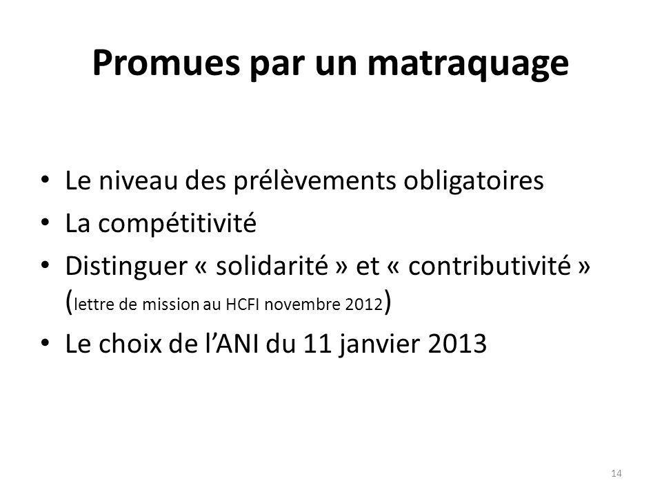 Promues par un matraquage Le niveau des prélèvements obligatoires La compétitivité Distinguer « solidarité » et « contributivité » ( lettre de mission au HCFI novembre 2012 ) Le choix de l'ANI du 11 janvier 2013 14