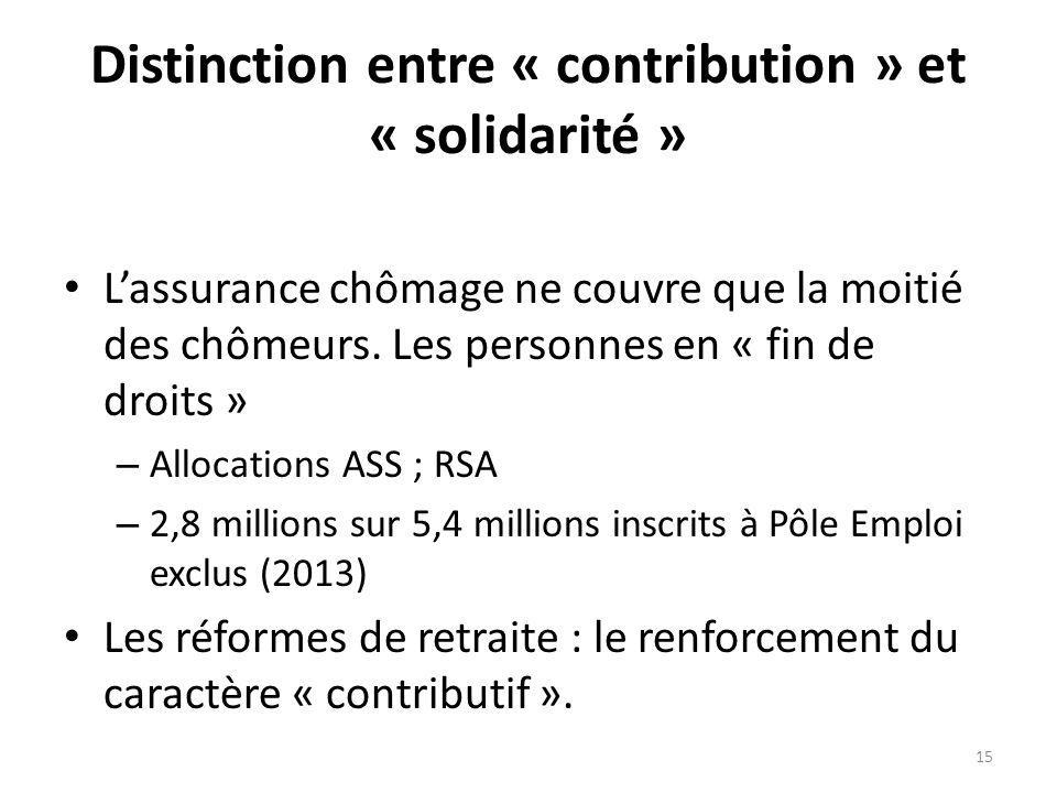 Distinction entre « contribution » et « solidarité » L'assurance chômage ne couvre que la moitié des chômeurs.