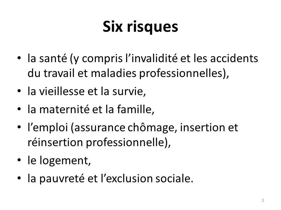 Six risques la santé (y compris l'invalidité et les accidents du travail et maladies professionnelles), la vieillesse et la survie, la maternité et la famille, l'emploi (assurance chômage, insertion et réinsertion professionnelle), le logement, la pauvreté et l'exclusion sociale.