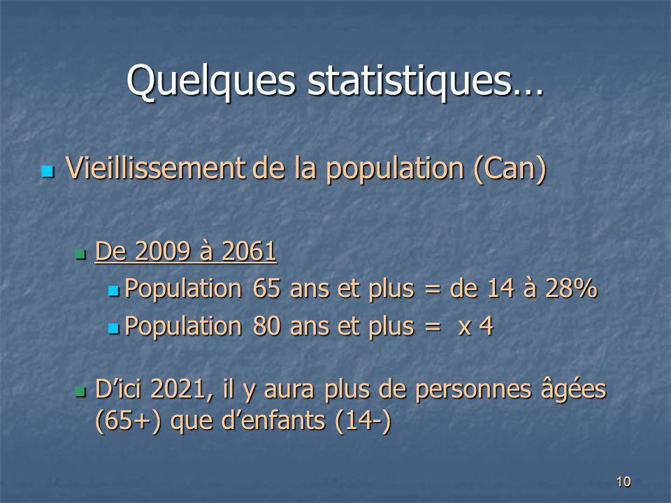 10 Quelques statistiques… Vieillissement de la population (Can) Vieillissement de la population (Can) De 2009 à 2061 De 2009 à 2061 Population 65 ans