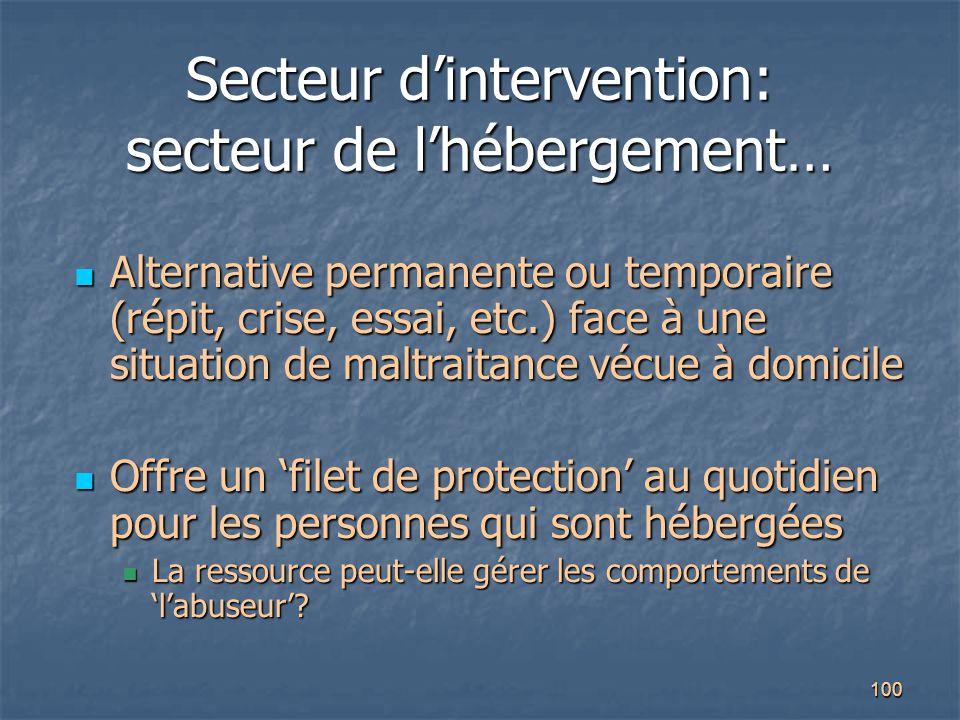 100 Secteur d'intervention: secteur de l'hébergement… Alternative permanente ou temporaire (répit, crise, essai, etc.) face à une situation de maltrai