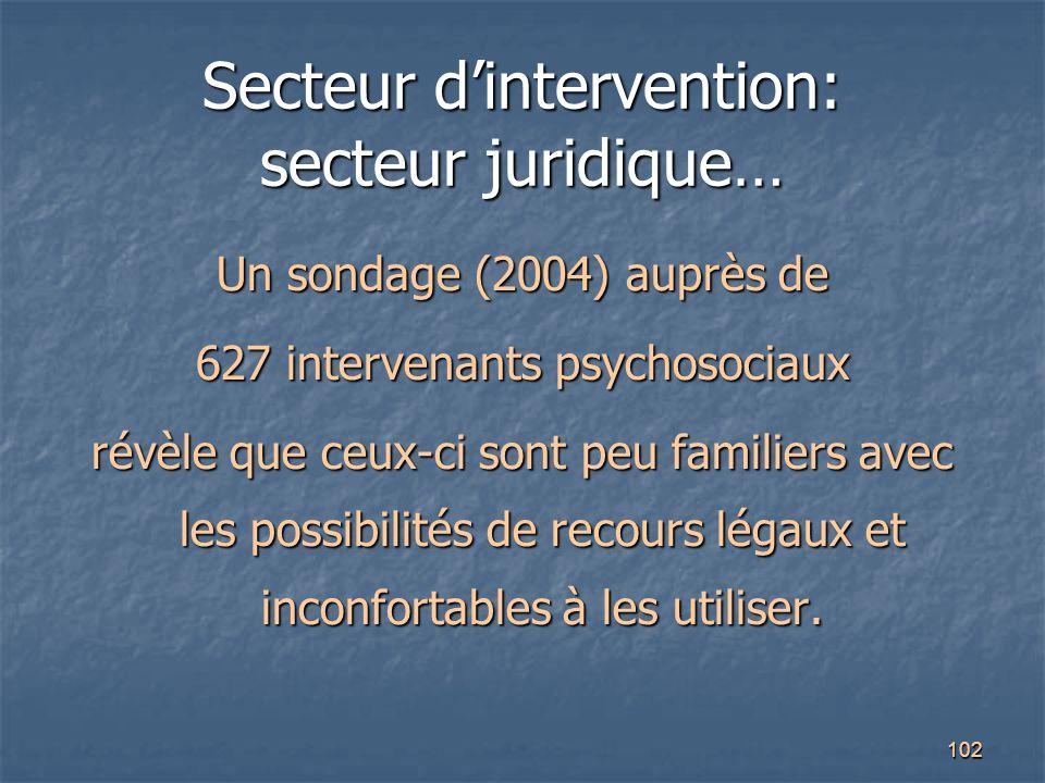 102 Secteur d'intervention: secteur juridique… Un sondage (2004) auprès de 627 intervenants psychosociaux révèle que ceux-ci sont peu familiers avec l