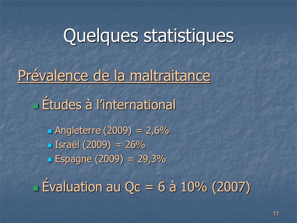 11 Quelques statistiques Prévalence de la maltraitance Études à l'international Études à l'international Angleterre (2009) = 2,6% Angleterre (2009) =