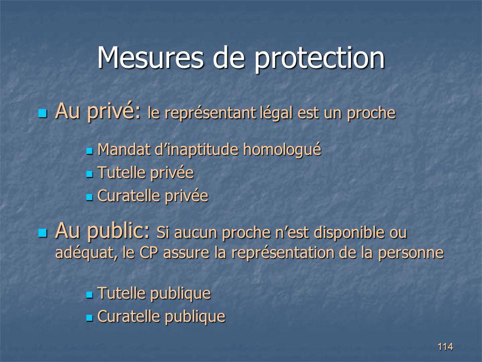 114 Mesures de protection Au privé: le représentant légal est un proche Au privé: le représentant légal est un proche Mandat d'inaptitude homologué Ma