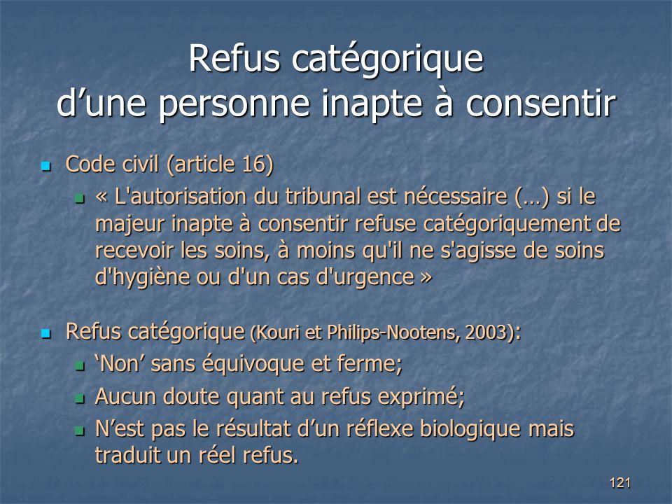 121 Refus catégorique d'une personne inapte à consentir Code civil (article 16) Code civil (article 16) « L'autorisation du tribunal est nécessaire (…