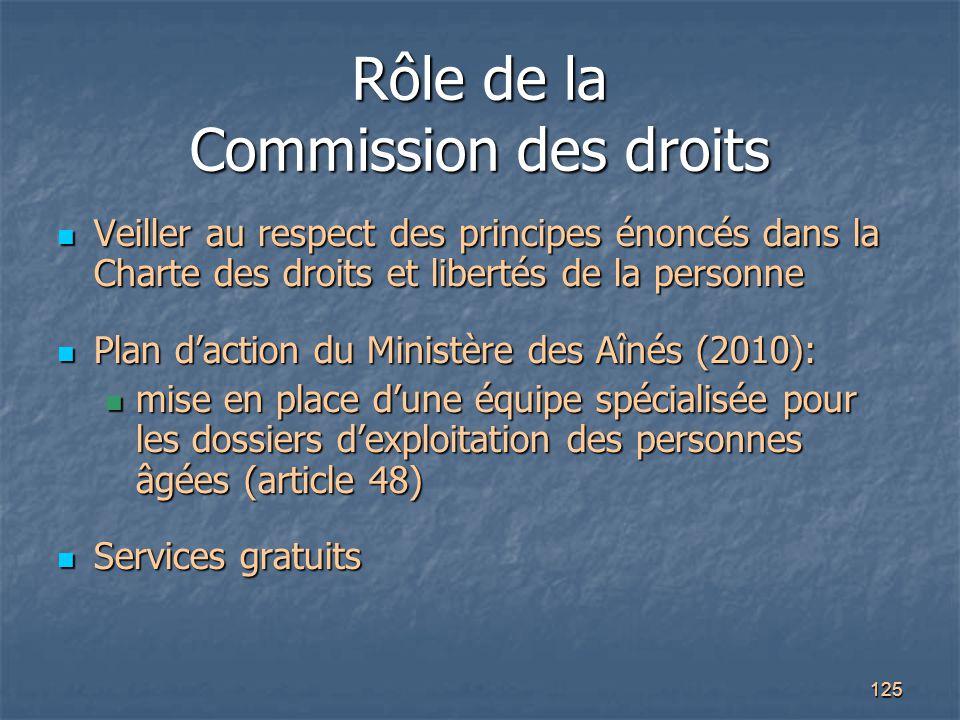 125 Rôle de la Commission des droits Veiller au respect des principes énoncés dans la Charte des droits et libertés de la personne Veiller au respect