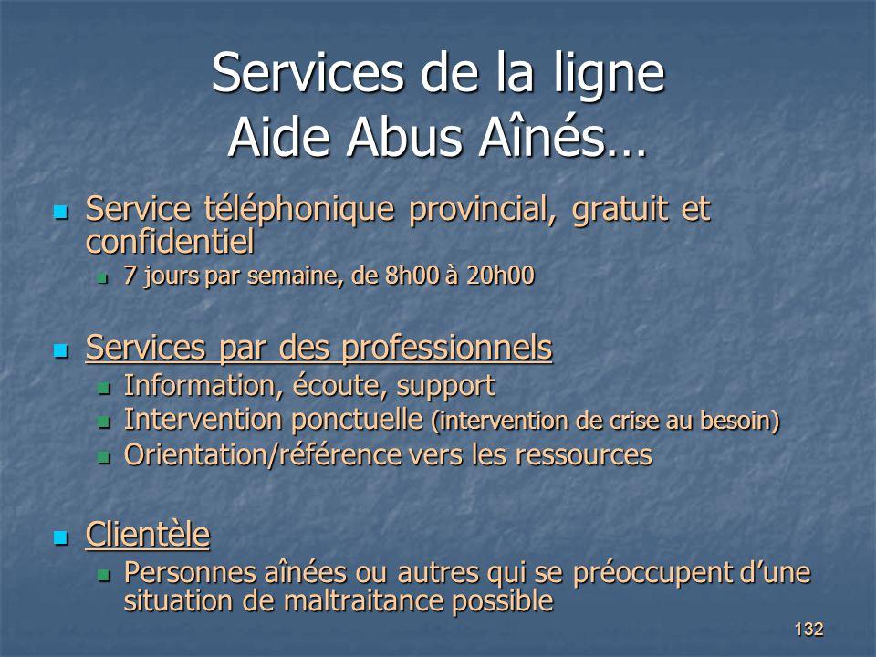132 Services de la ligne Aide Abus Aînés… Service téléphonique provincial, gratuit et confidentiel Service téléphonique provincial, gratuit et confide