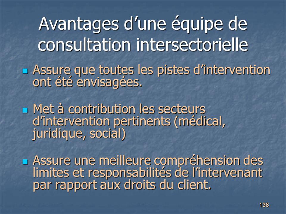 136 Avantages d'une équipe de consultation intersectorielle Assure que toutes les pistes d'intervention ont été envisagées. Assure que toutes les pist