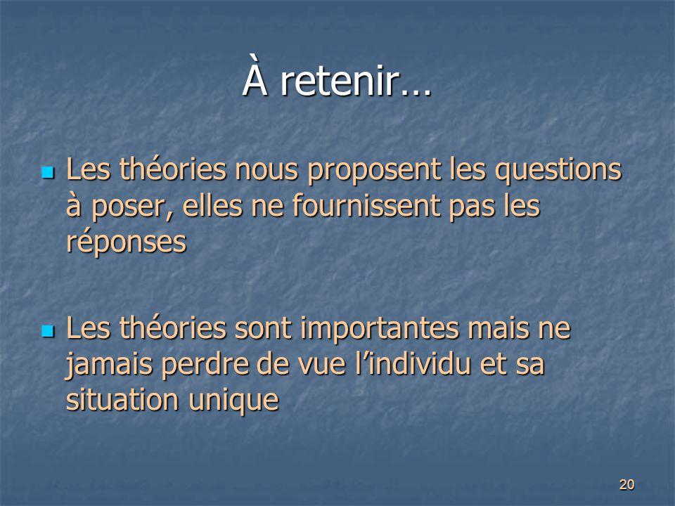 20 À retenir… Les théories nous proposent les questions à poser, elles ne fournissent pas les réponses Les théories nous proposent les questions à pos