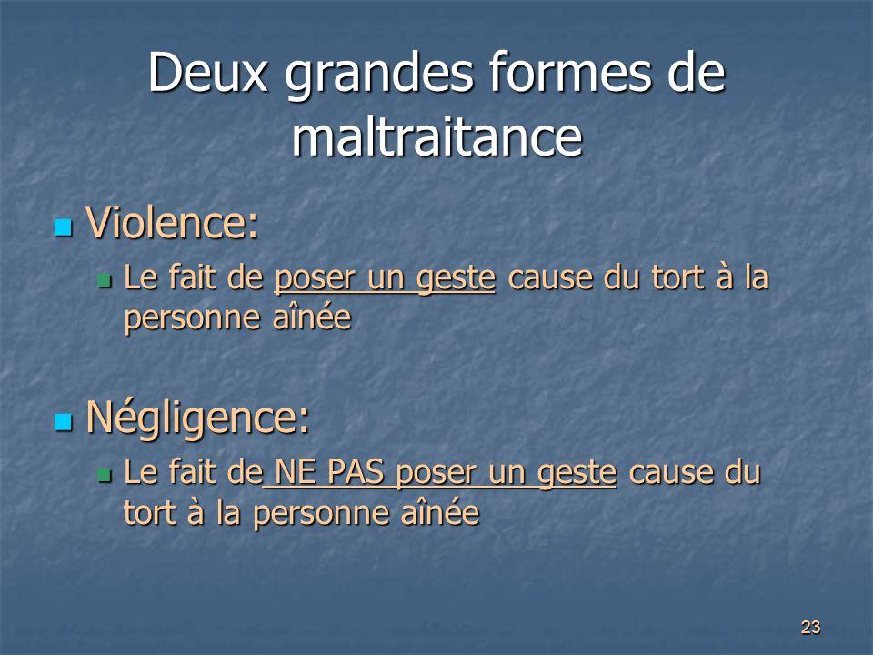 23 Deux grandes formes de maltraitance Violence: Violence: Le fait de poser un geste cause du tort à la personne aînée Le fait de poser un geste cause