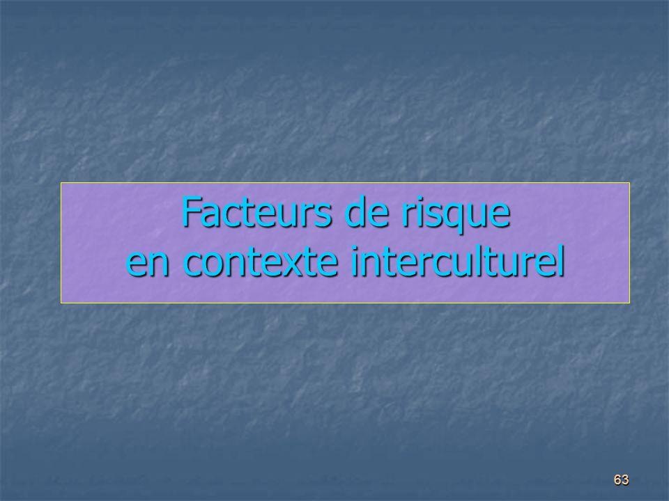 63 Facteurs de risque en contexte interculturel