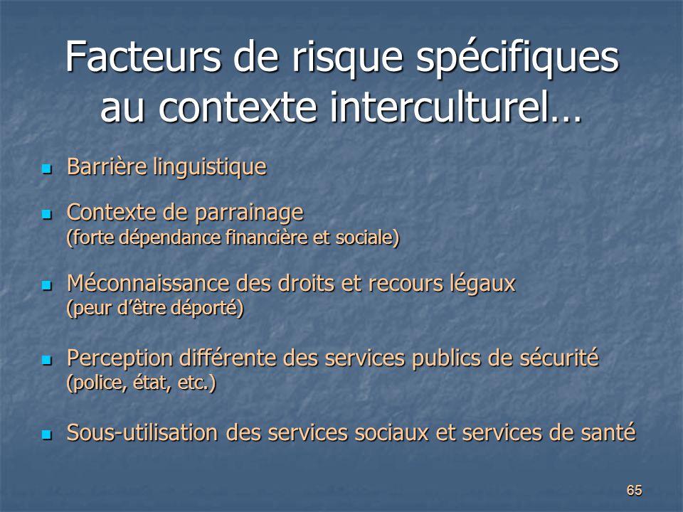 65 Facteurs de risque spécifiques au contexte interculturel… Barrière linguistique Barrière linguistique Contexte de parrainage (forte dépendance fina