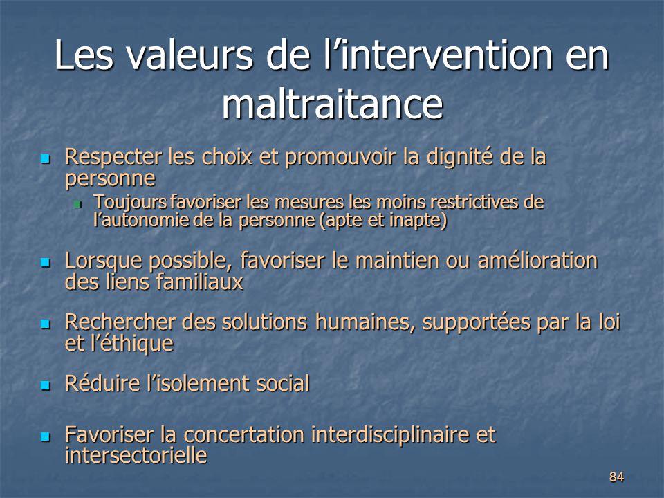84 Les valeurs de l'intervention en maltraitance Respecter les choix et promouvoir la dignité de la personne Respecter les choix et promouvoir la dign