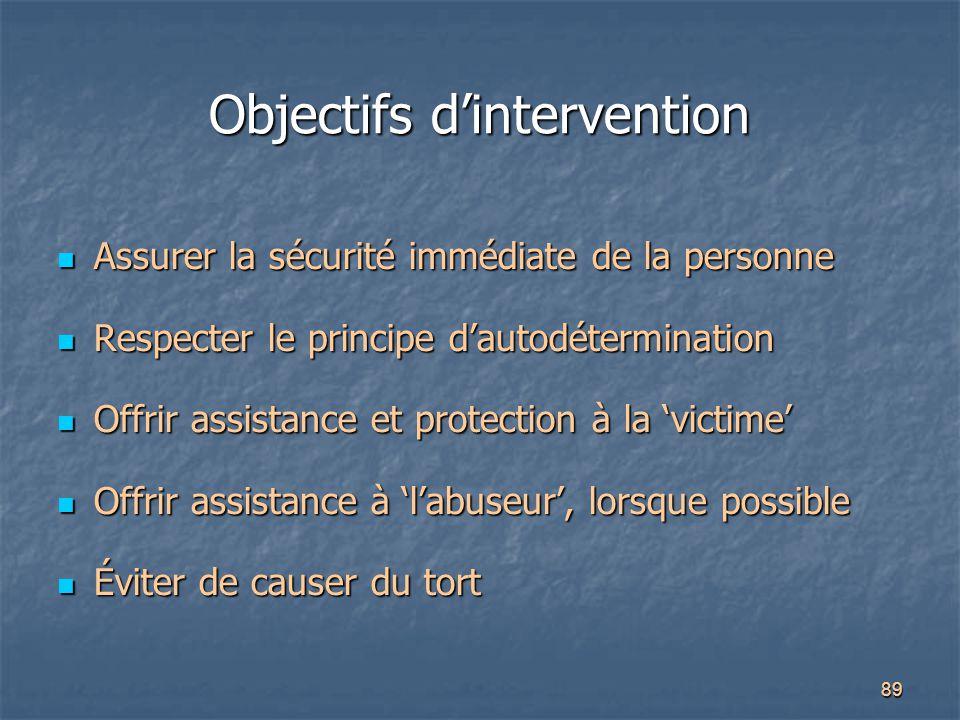 89 Objectifs d'intervention Assurer la sécurité immédiate de la personne Assurer la sécurité immédiate de la personne Respecter le principe d'autodéte