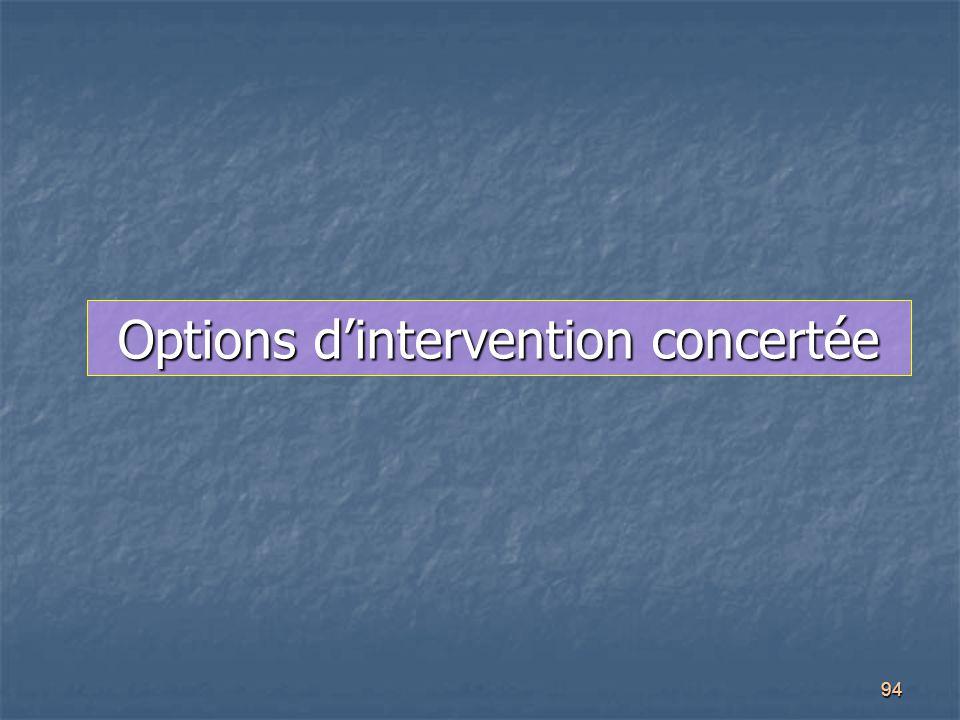94 Options d'intervention concertée