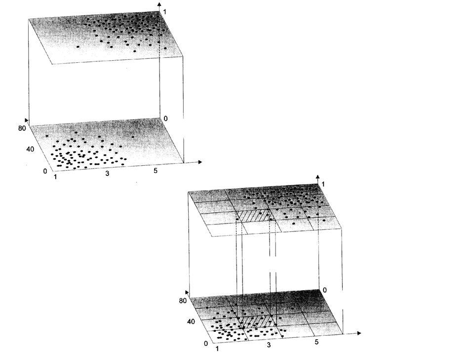 Un exemple de régression logistique Null deviance: 124.876 on 11 degrees of freedom Residual deviance: 16.984 on 10 degrees of freedom AIC: 51.094 > # calcul de la LogVraisemblence du modèle null > # on utilise pour p(i), p0 estimée > # ==> dbinom(mort,20,p0) > p0 = sum(mort/20)/12 [1] 0.4625 > LV0 = sum(log(dbinom(mort,20,p0))) [1] -77.493 > # déviance du modèle null > dev0 = -2*(LVsat-LV0) [1] 124.8756 Explication des calculs de déviance