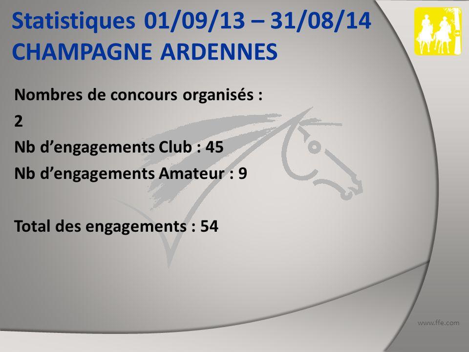 www.ffe.com Statistiques 01/09/13 – 31/08/14 CHAMPAGNE ARDENNES Nombres de concours organisés : 2 Nb d'engagements Club : 45 Nb d'engagements Amateur : 9 Total des engagements : 54