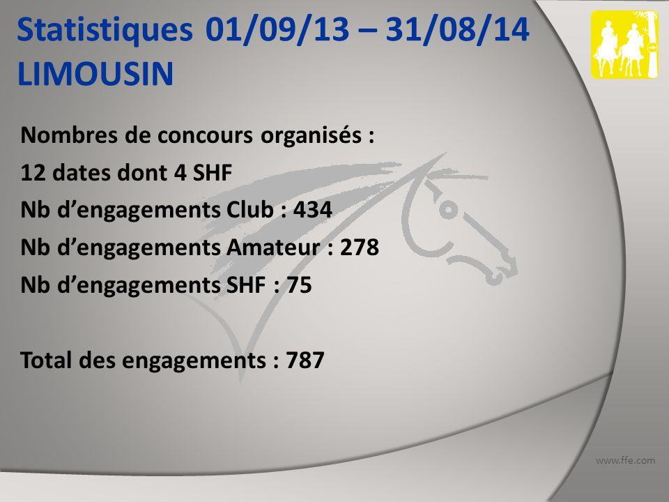www.ffe.com Statistiques 01/09/13 – 31/08/14 LIMOUSIN Nombres de concours organisés : 12 dates dont 4 SHF Nb d'engagements Club : 434 Nb d'engagements Amateur : 278 Nb d'engagements SHF : 75 Total des engagements : 787